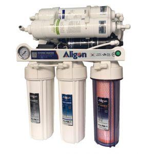Máy lọc nước RO Aligon A603C